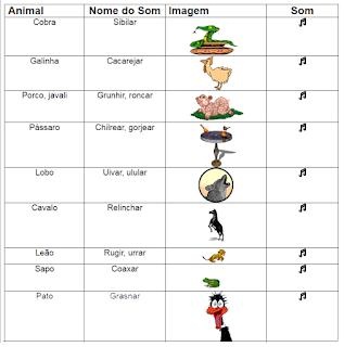 Sons de Animais Cultura Popular