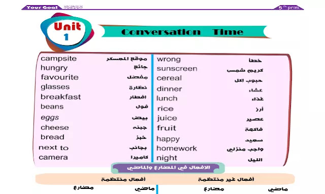 مذكرة لغة إنجليزية للصف الخامس الابتدائي الترم الاول 2021