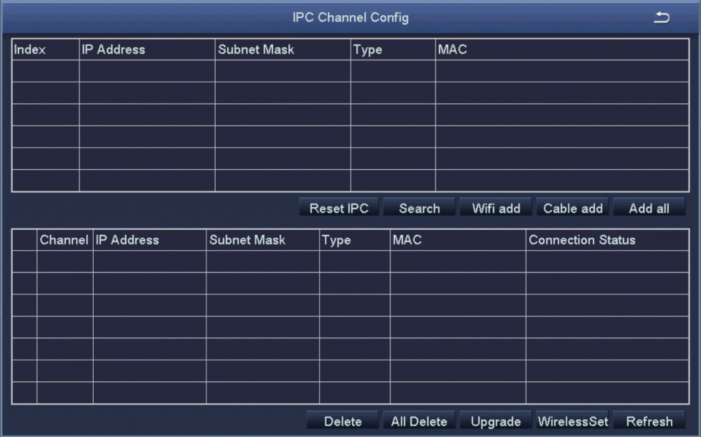 Zosi IPC Channel Config explained