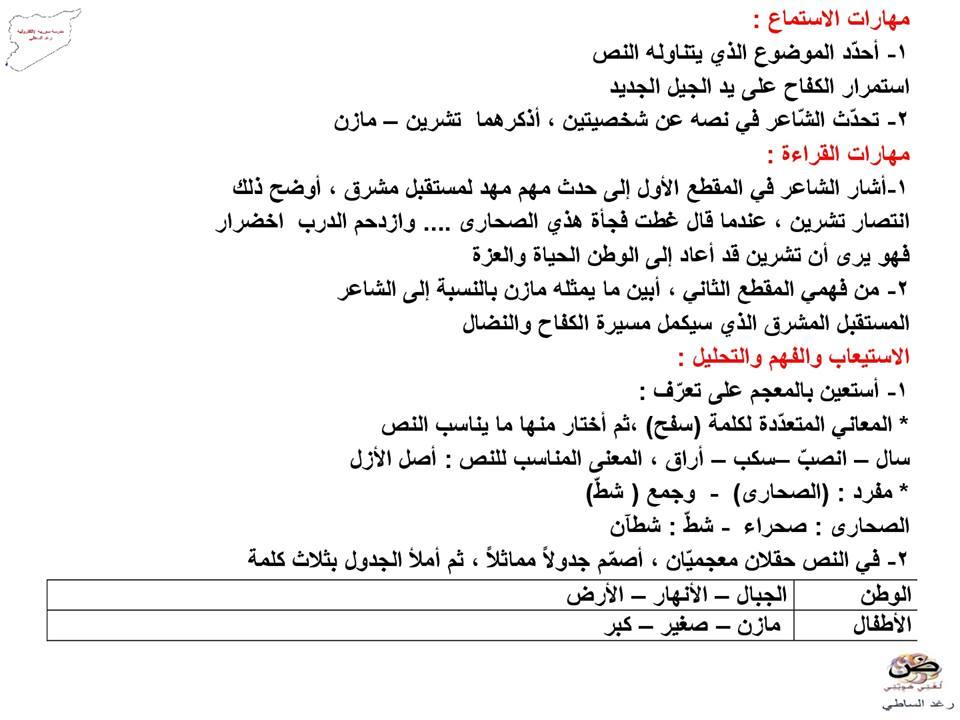 شرح وحل قصيدة تشرين المستقبل, اللغة العربية,للصف الثامن