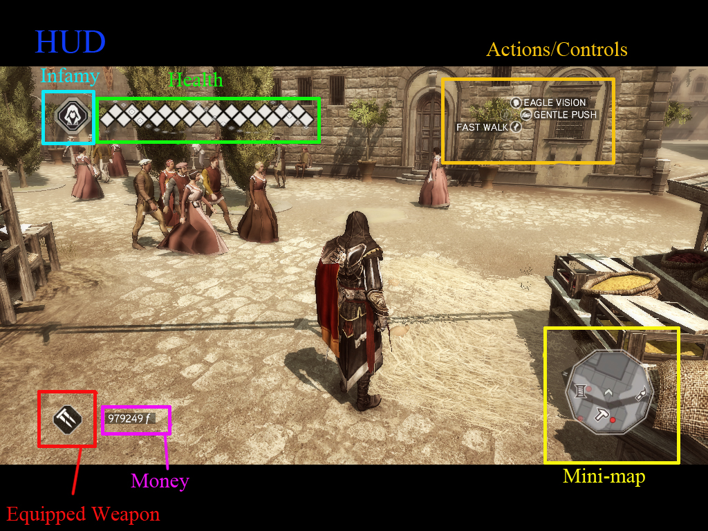 Interface Design Assassin S Creed Ii Interface