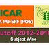 ICAR Cutoff 2012 to 2016 AICE-JRF/SRF (PGS)-Subjects Wise
