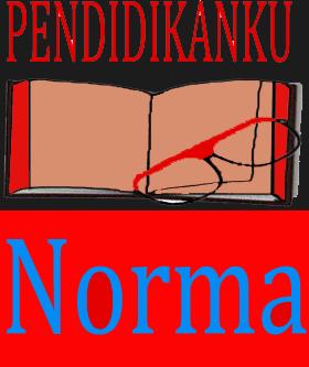 pengertian dan 6 Macam atau Jenis Norma