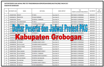 Daftar peserta pretest kabupaten Grobogan 2017