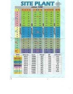 Daftar Harga Tanah Kavling Di Sukodono Sidoarjo