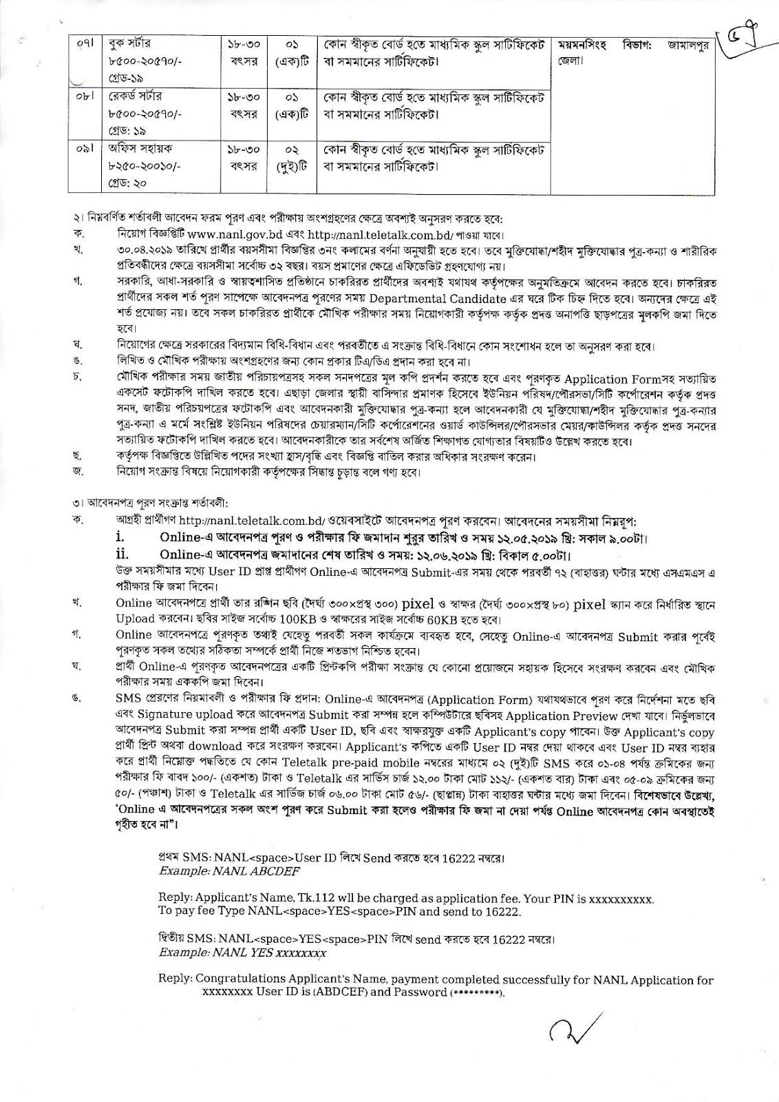 archives and library department Published New job circular