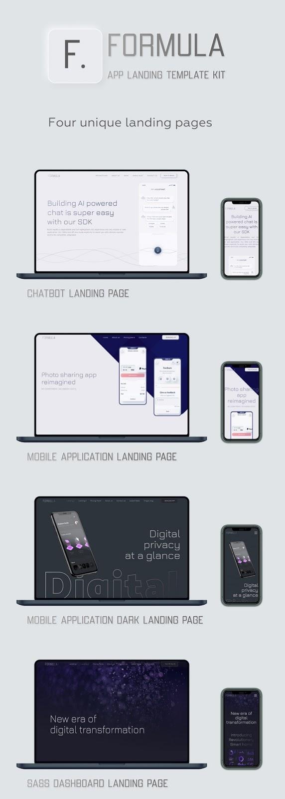 Landing Page Elementor Template Kit