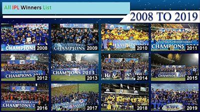 IPL Winners List ! IPL Winners ! IPL Winners list 2008-2019