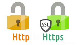 WordPress SSL (http to https) Yönlendirme