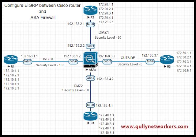 Exploit RDP Vulnerability On Kali Linux | HackingDNA