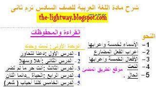 مذكرات اللغة العربية للصف السادس الابتدائى منهج كاملا الفصل الدراسى الثانى (شرح -تدريبات - النحو )