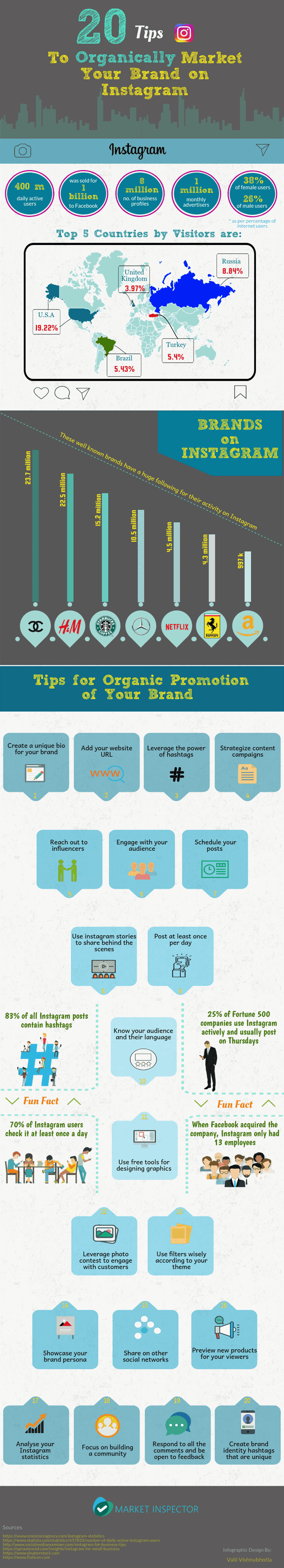 How to Organically Market Your Brand on Instagram #infographic