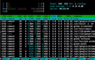 Sunucu Yönetimi için Kullanılan Linux Komutları