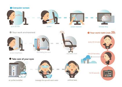 Insto Dry Eyes, Solusi Untuk Obati Gejala Mata Kering: mata sepet, mata pegel, mata lelah  dan mata perih