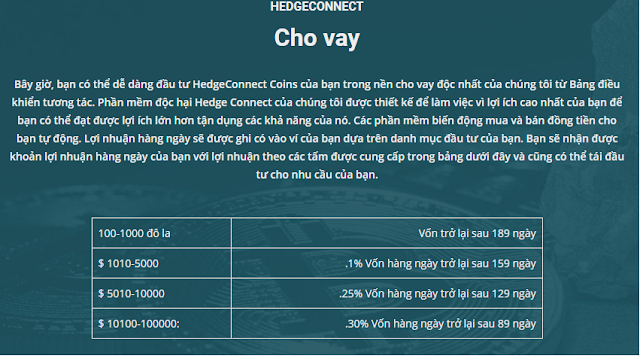 Lãi xuất lending hedge connect