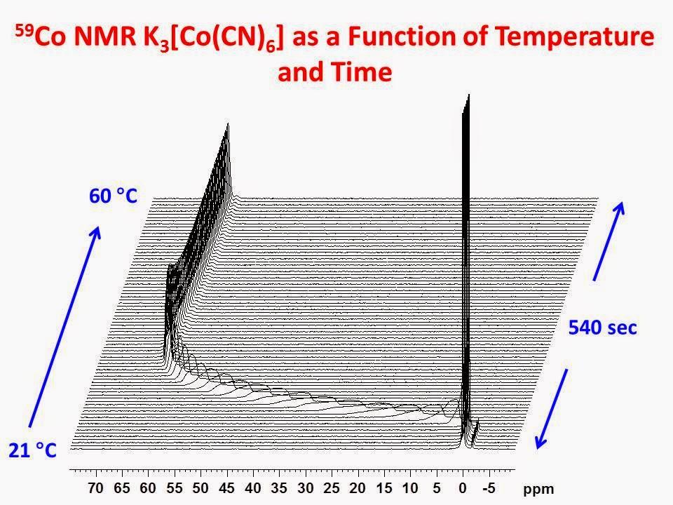 University of Ottawa NMR Facility Blog: 2014