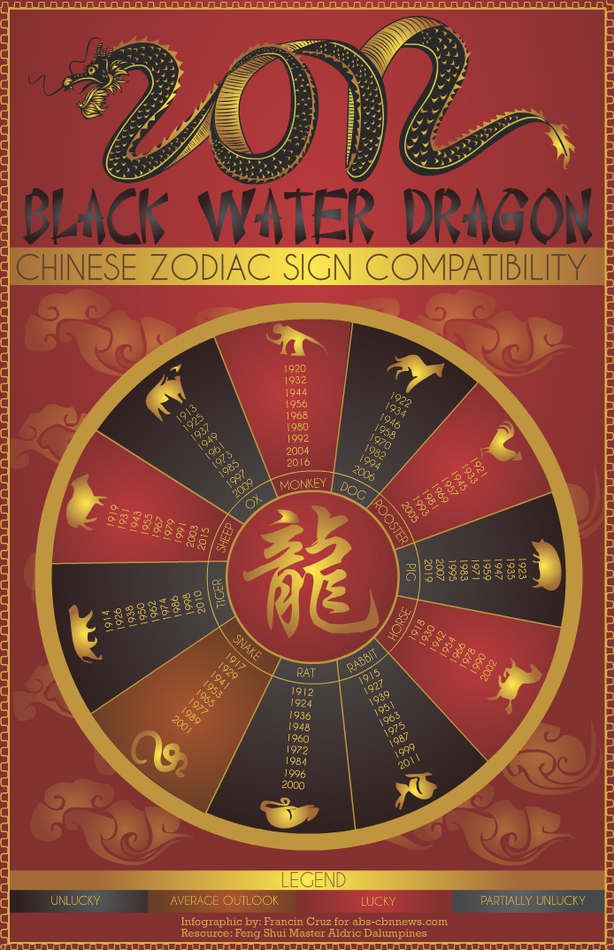 Chinese Sign Compatibility
