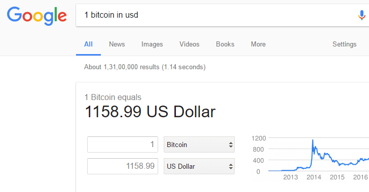 bitcoin-sell-price
