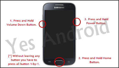 How to Update Samsung Galaxy Smartphones Firmware