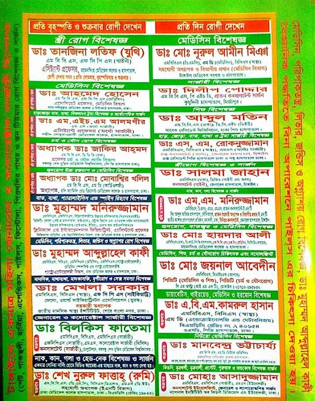 Doctor List of Sonia Clinic Tangail ( Sonia Nursing Home )