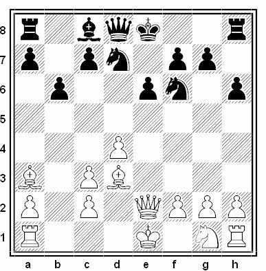 Posición de la partida de ajedrez Alexander Alekhine - Milorad Vasic (Exhibición de simultáneas en Banja Luka, 1931)