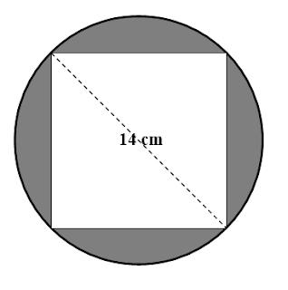 Cara Mencari Luas Persegi Dalam Lingkaran