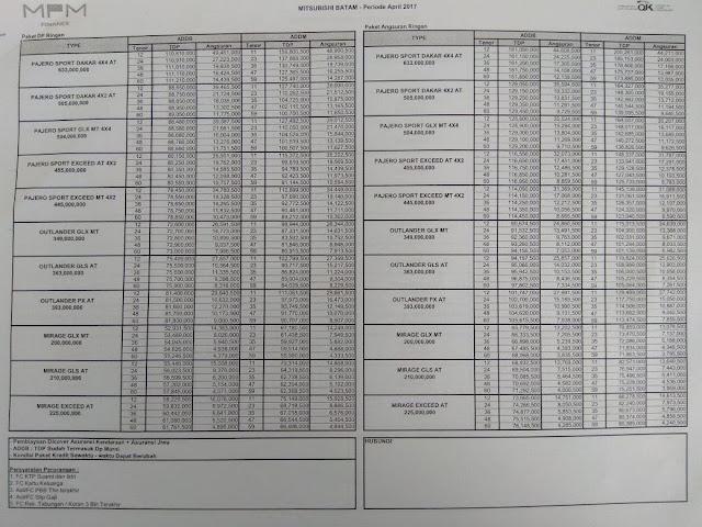 Harga Kredit Mitsubishi Batam Dari MPM
