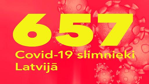 Koronavīrusa saslimušo skaits Latvijā 14.04.2020.