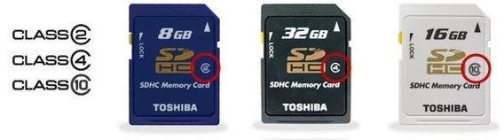how to buy sd card or memory card, memory card for mobile