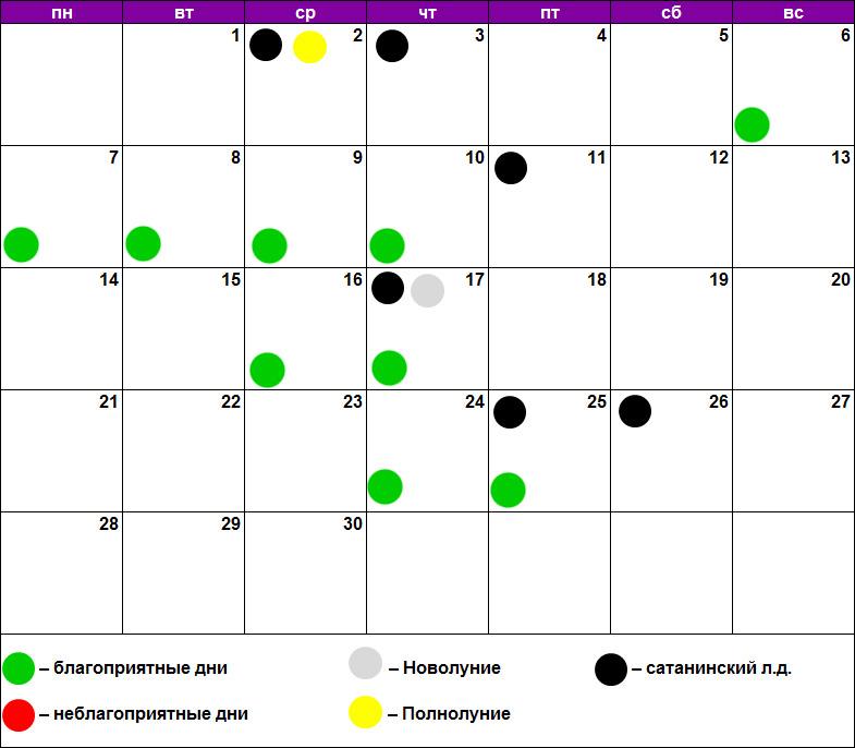 Массаж по лунному календарю сентябрь 2020