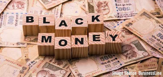 काला धन पर निबंध