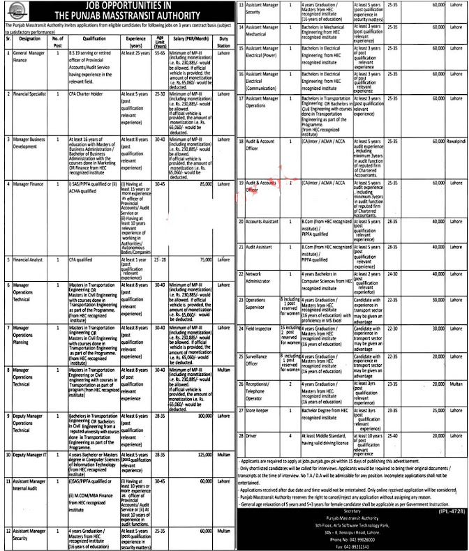 Latest Jobs in Punjab Masstransit  Authority 2021