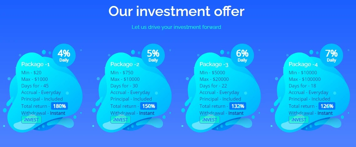 Инвестиционные планы BitAqua