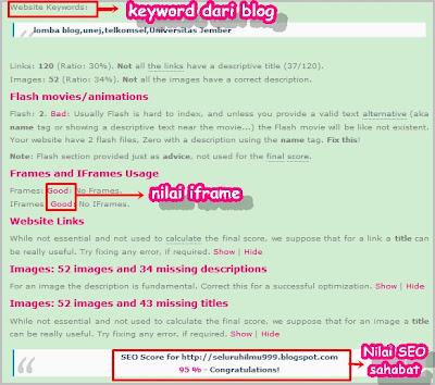 Gambar 3 Cara cek nilai SEO blog dengan seluruhilmu999