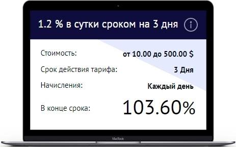 Инвестиционные планы CyberInvest