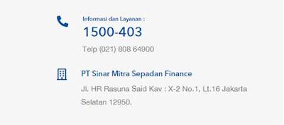 call center sms finance