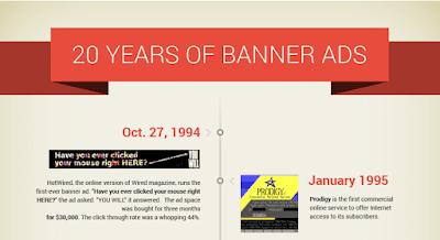 First banner ads