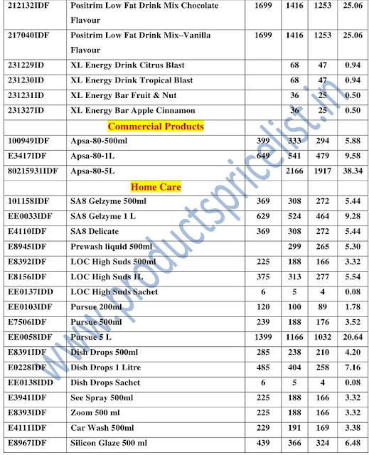 All Amway products price list