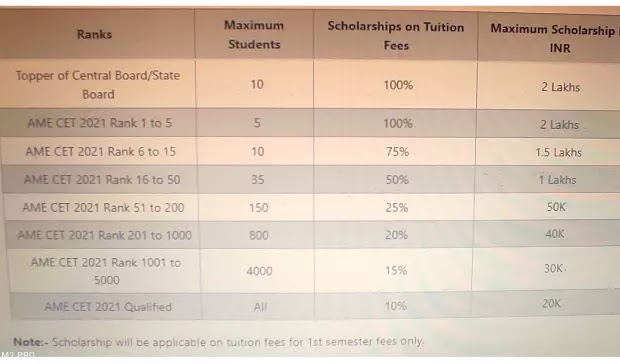 AME CET scholarship