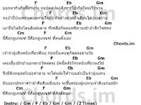 คอร์ดเพลง ลิง - ปู พงษ์สิทธิ์ คำภีร์