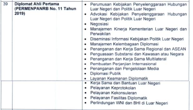 kisi kisi materi skb Diplomat Ahli Pertama formasi cpns tahun 2021 tomatalikuang.com