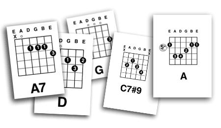 Partituras y Lecciones de música: PARTITURAS DE JAZZ