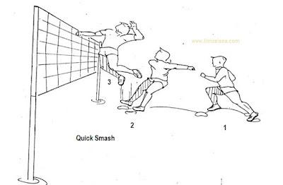 Quick Smash teknik dasar bola voli