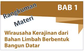 Materi Prakarya Kelas 11 BAB 1 - www.kherysuryawan.id