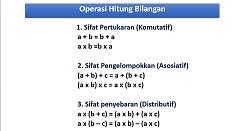 Soal USBN Matematika SD dan Pembahasan, Konsep Operasi Hitung Bilangan