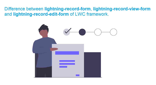 Difference between record-form record-edit-form &     record-view-form | LWC