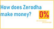 Zerodha success story: How does Zerodha make money?