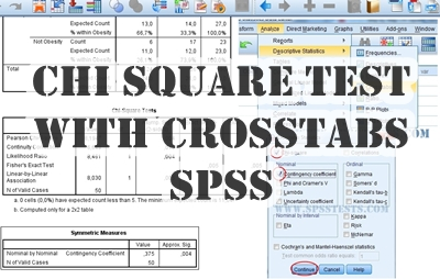 Step by Step Chi Square Test with Crosstabs in SPSS Complete