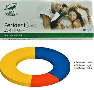 PERIDENT Plast pareri forum plasturi masticabili igiena orala