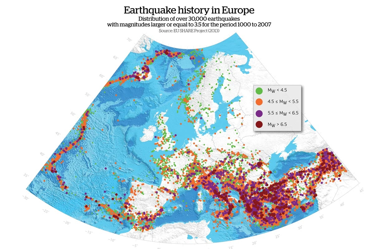 Earthquake history in Europe